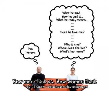 cum gandesc femeile-barbatii